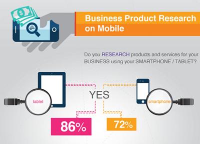 b2b-Suche-Kaufentscheidung-auf-mobilen-Geräten